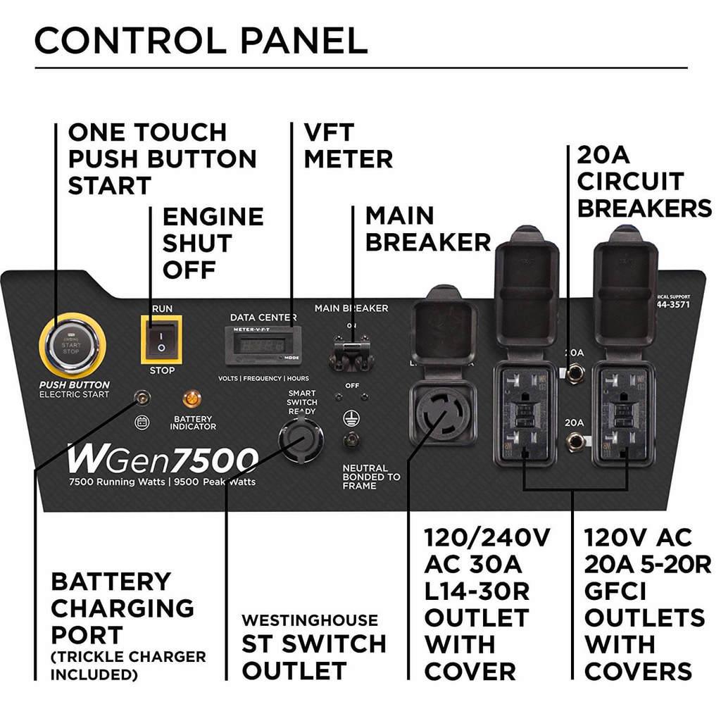 Westinghouse WGen7500 Portable Generator Review 5
